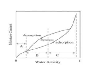 attività acqua libera aw