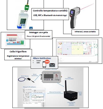 monitoraggio temperatura rifacimento celle